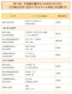 納豆鑑評会01